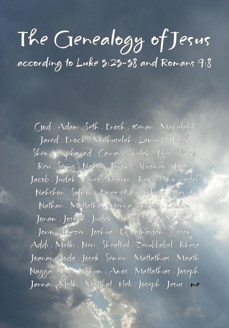Genaology of Jesus